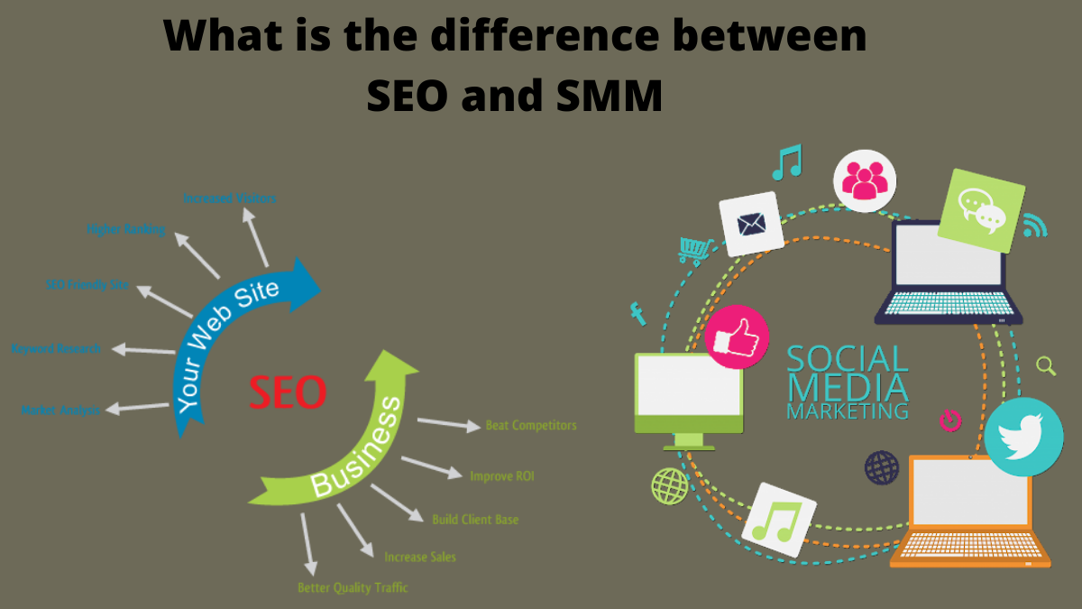What is the difference between SEO and SMM
