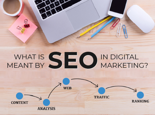 WHAT IS MEANT BY SEO IN DIGITAL MARKETING (tumb)